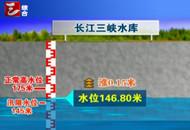 2016年8月29日宜昌水文信息播报