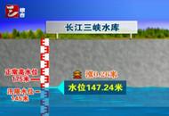 2016年8月31日宜昌水文信息播报