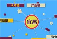 """解读宜昌科技发展""""十三五""""(二)"""